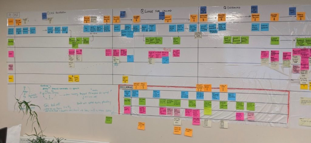 Photo of experience map with coloured post its